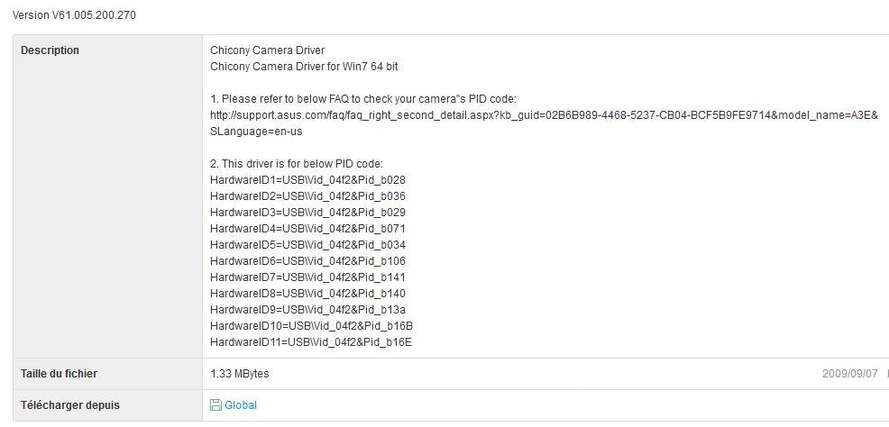 PILOTE CAMERA CHICONY TÉLÉCHARGER POUR USB 2.0