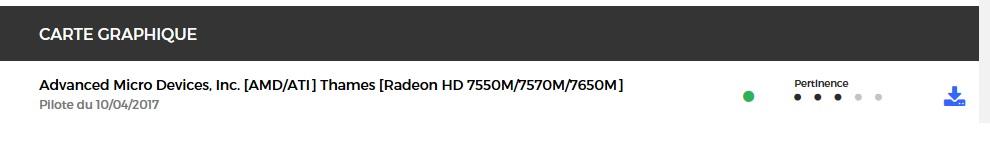 GRATUITEMENT SERIES GRAPHIQUE HD CARTE 7600M TÉLÉCHARGER AMD RADEON PILOTE