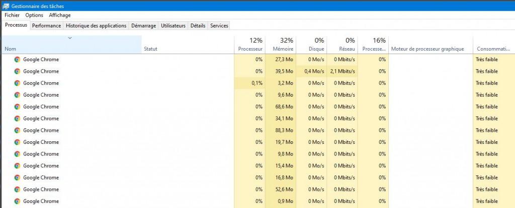 Chrome processus